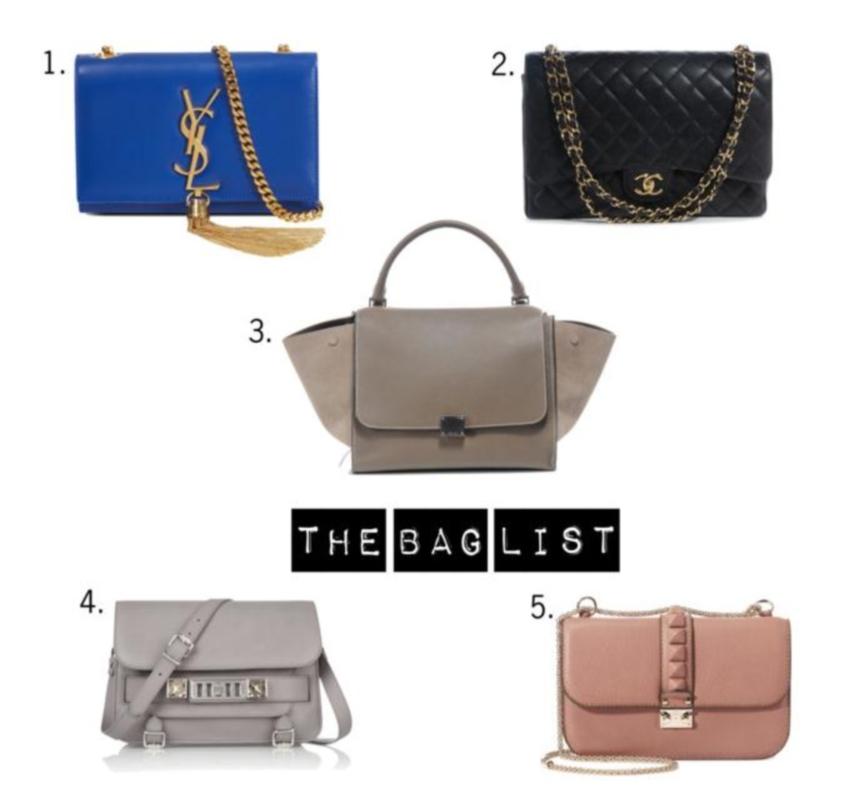 Inspiration    The bag list